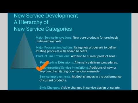 New Service Development All Steps Full Description