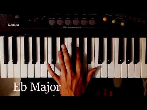 Print and download sweet home easy sheet music by dario d'aversa arranged for piano. Sweet Home Yoon Jisu Sad Guitar Ost Ukulele Tutorial Youtube