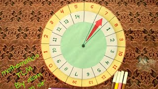 Addition Wheel a TLM to teach Addition to primary level/ mathematics working model by alam khan sir