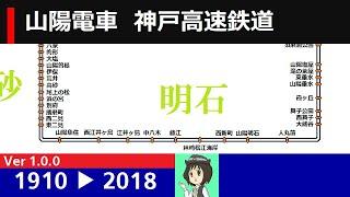 山陽電車・神戸高速鉄道 路線網の移り変わり