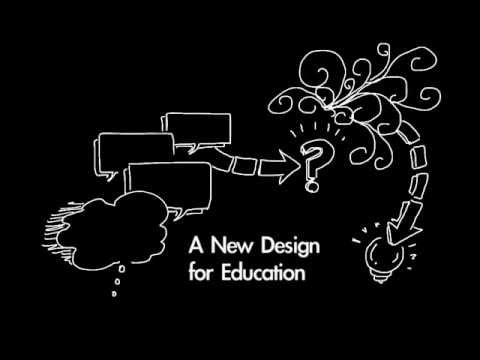 videos to help you understand the need for innovation in