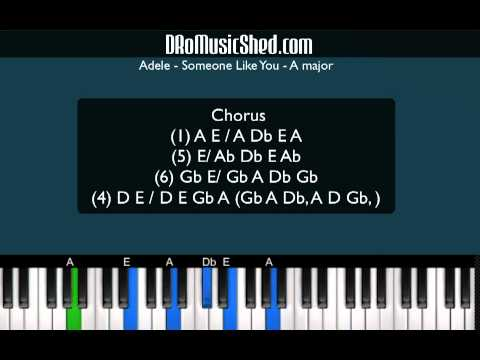 How To Play Someone Like You - Adele On Piano - Full ...