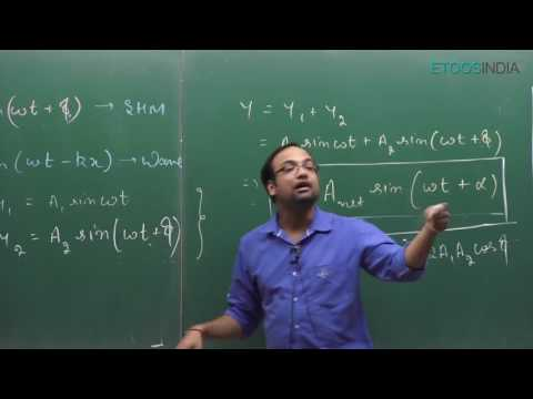 Wave Optics Video Lecture of Physics for IIT-JEE Main and Advanced by NM Sir