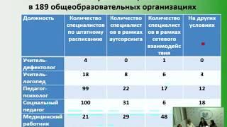 Организация инклюзивного образования  в общеобразовательных организациях Кемеровской области