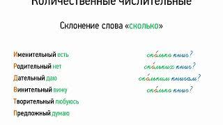 Количественные числительные (6 класс, видеоурок-презентация)