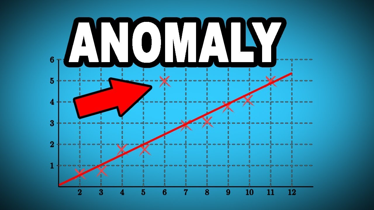 Learn English Words: ANOMALY   Meaning, Vocabulary With Pictures And  Examples