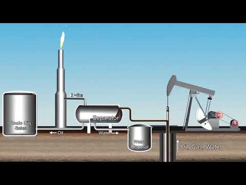 oil,-and-gas-extraction