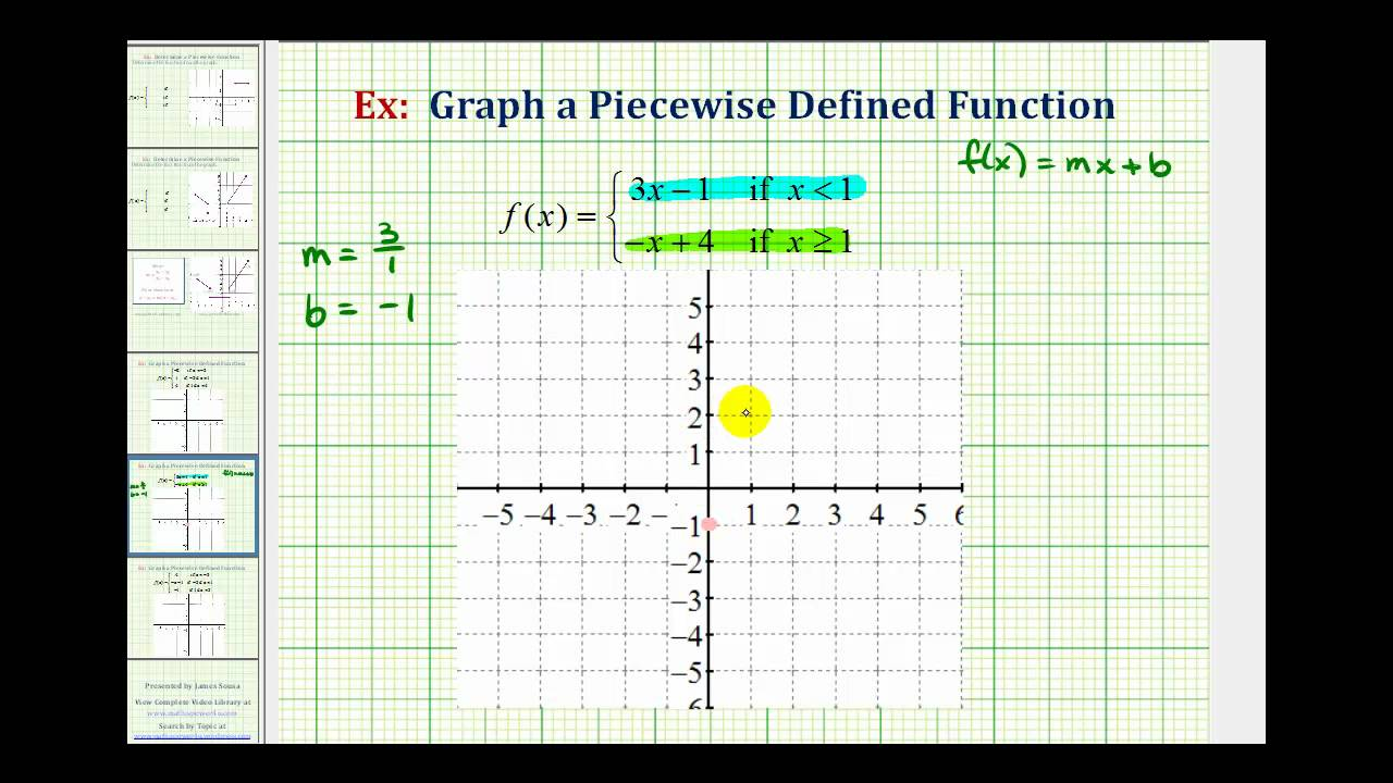 Piecewise Defined Functions College Algebra