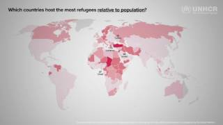Which countries host the most refugees?