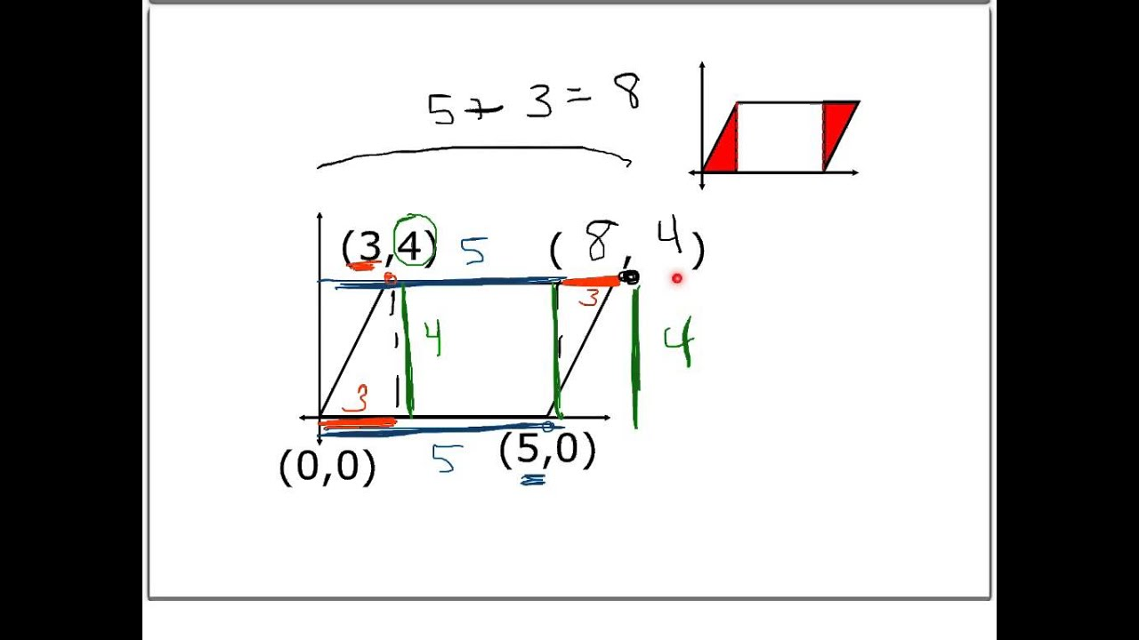 Missing Coordinates Of A Parallelogram