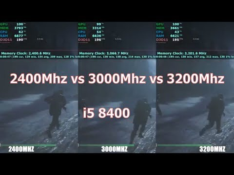 2400 vs 3000 vs 3200 Mhz Which RAM speed is worth for Intel