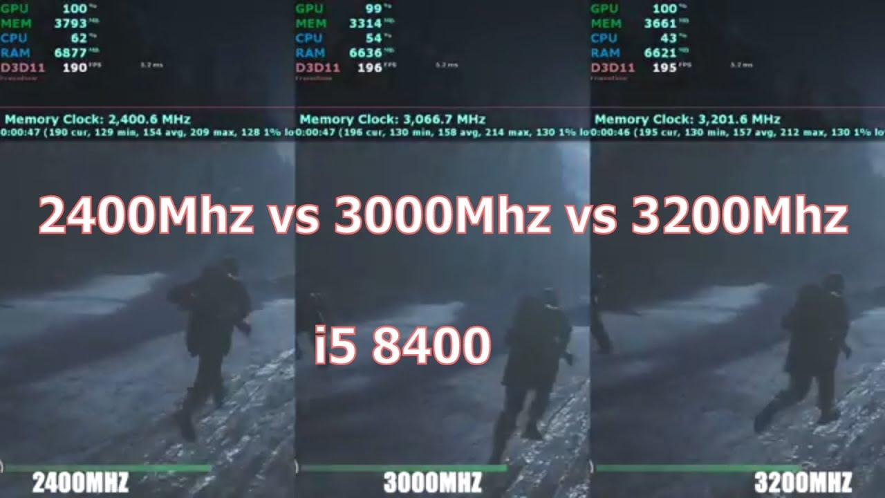 2400 vs 3000 vs 3200 Mhz Which RAM speed is worth for Intel coffeelake ? |  i5 8400
