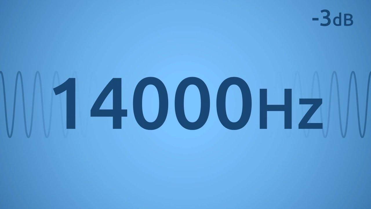 14000 Hz Test Tone
