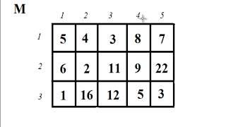 Двумерные массивы. Основы программирования. Паскаль. Урок №11.