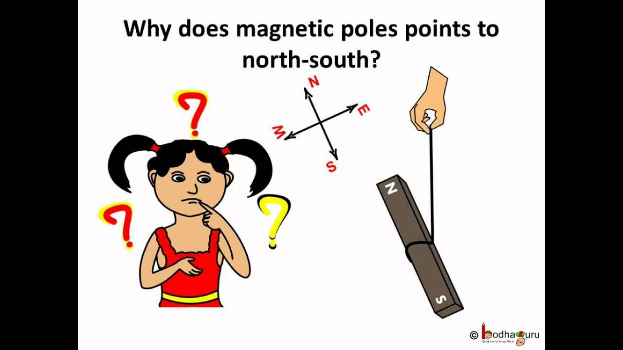 magnet magnets south north science hindi