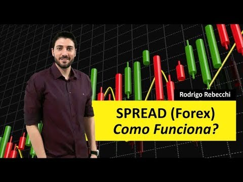 How find out spread forex