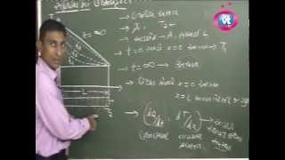 "Physics Lesson 07 ""Ushma Prasran"" Part-2 (Sem-1 HSC/GSEB)"