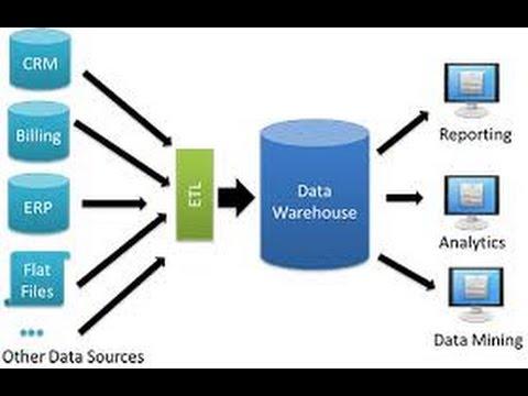 حصريا تطبيق كامل لـ Data Warehouse مستودعات البيانات