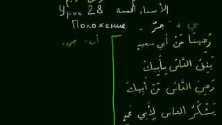 Арабский язык 2 ур. урок 28 الأسماء الخمسة جرّ