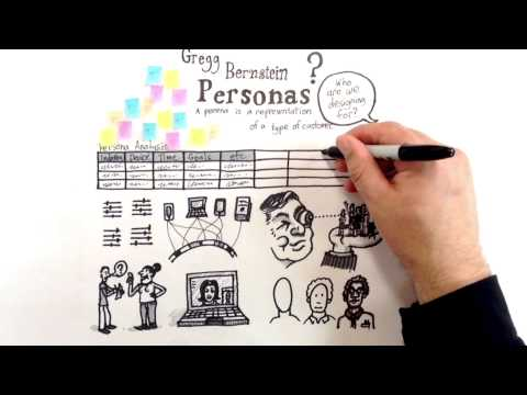 How To Create UX Personas