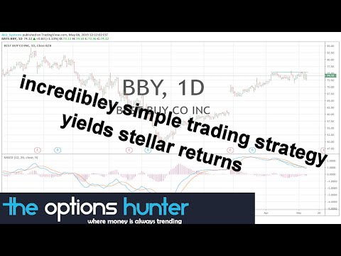 incredibley simple trading strategy yields stellar returns