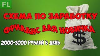 Как зарабатывать в интернете 3000 рублей в день. Как быстро заработать. Где заработать денег сейчас