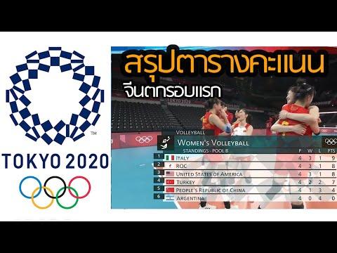 รายงานผลการแข่งขันวอลเลย์บอลโอลิมปิกและสรุปตารางคะแนน 3172564