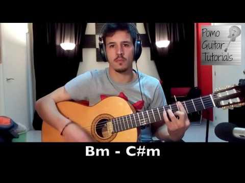 Churrete y Ringo - Juanito Makandé & El Canijo de Jerez (Cover Guitarra) Acordes Guitarra Tutorial