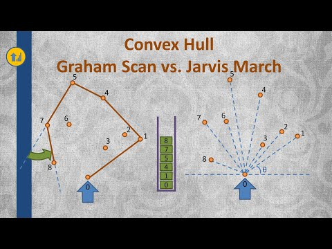 Convex Hull Algorithm - Graham Scan and Jarvis March tutorial