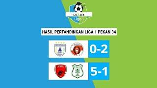 Hasil Gojek Liga 1 Pekan 34 | Result Match