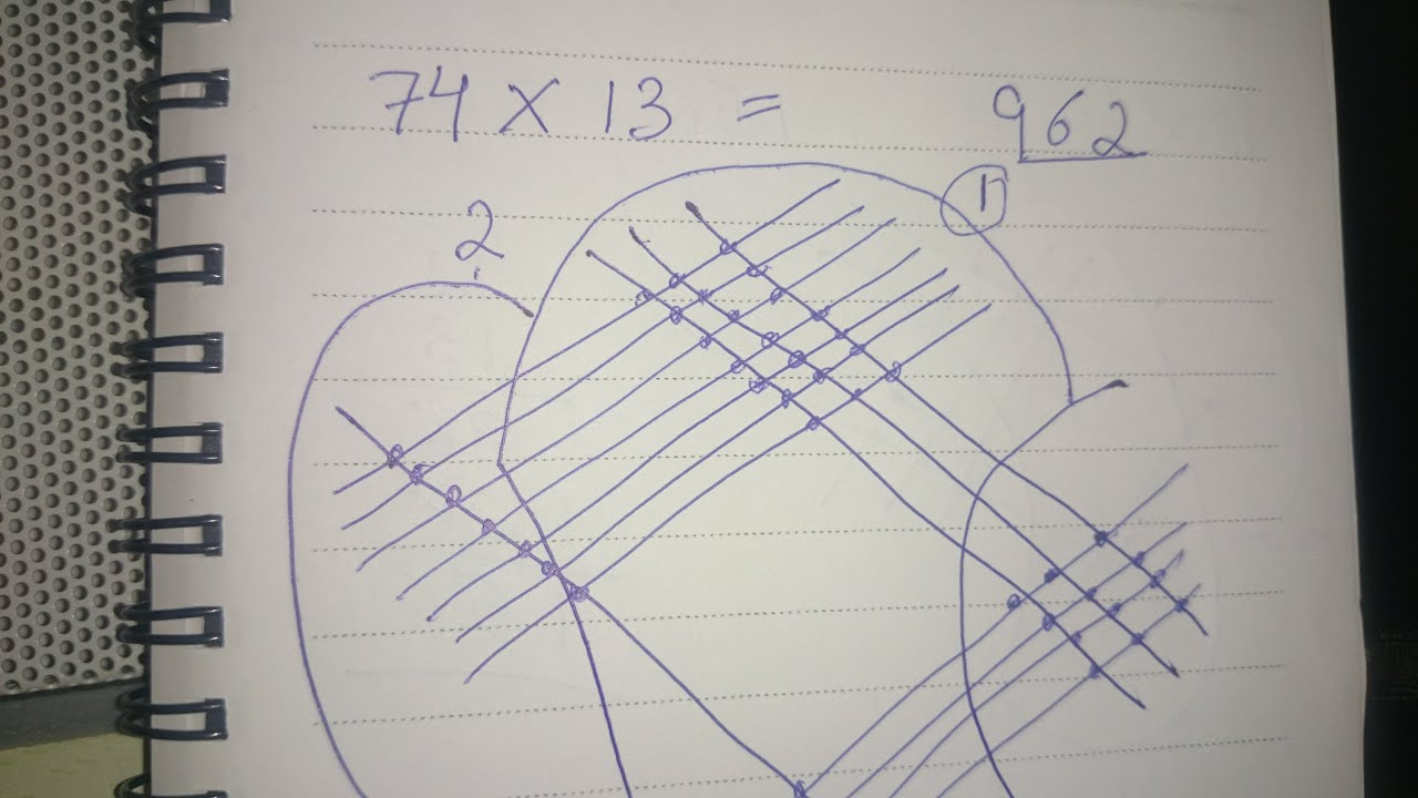 Drawing Using Lines : Chinese math trick innovative maths how to multiply using