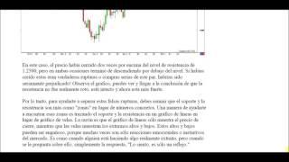 Soportes y Resistencias , Lineas de tendencia y Canales. curso de forex babypips parte 12