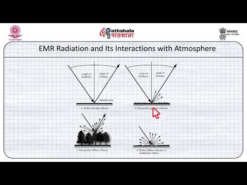EMR radiation and its interactions with atmosphere and earth