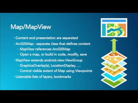 ArcGIS Runtime SDK for Android: Building Applications