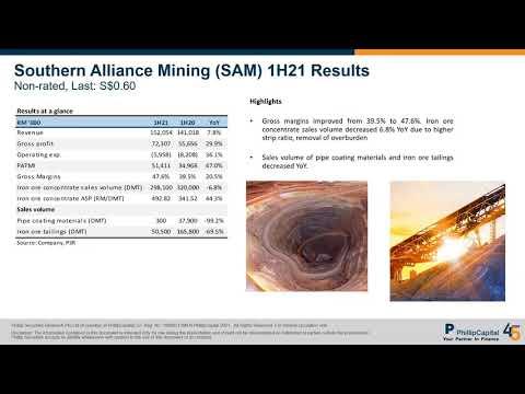 Market Market Outlook: Lendlease REIT, Credit Bureau Asia, Southern Alliance Mining, CICT, SG Weekly