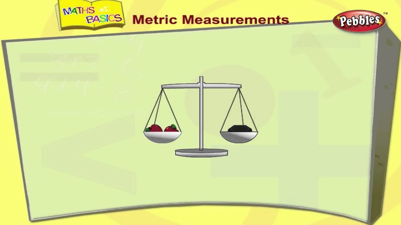 Metric Measurements | Basic Maths For Children | Maths Basics for ...