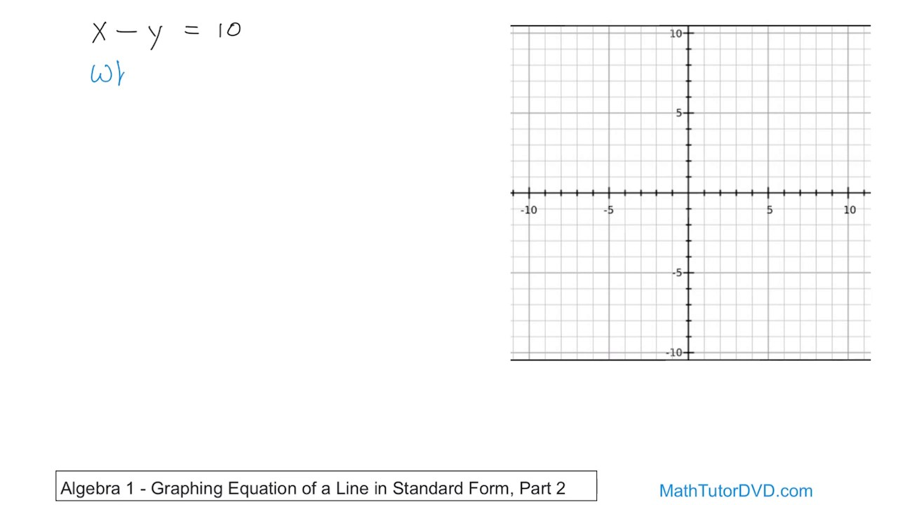 Algebra 1 unit 7 lesson 6 graphing equation of a line in standard algebra 1 unit 7 lesson 6 graphing equation of a line in standard form part 2 20 algebra 1 course unit 7 slope and the equation of a line math falaconquin