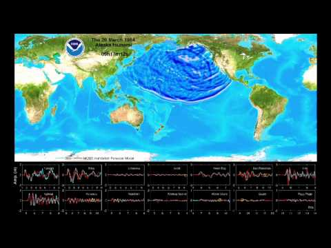 Tsunamis de Alaska de 1964