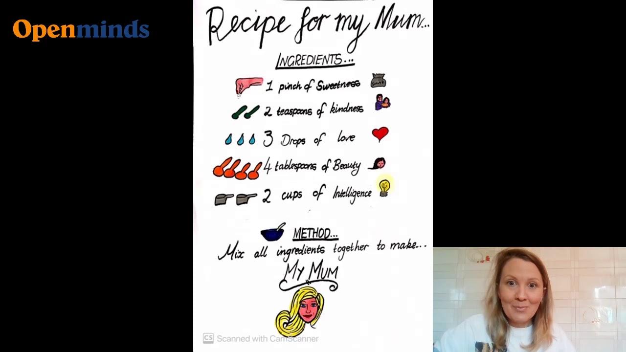Ricetta In Inglese Pronuncia.Ricette In Inglese Come Imparare L Inglese Cucinando Dolci Inglesi Corsi Di Inglese Online