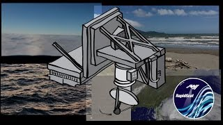 RapidScat: Measuring ocean winds from space!
