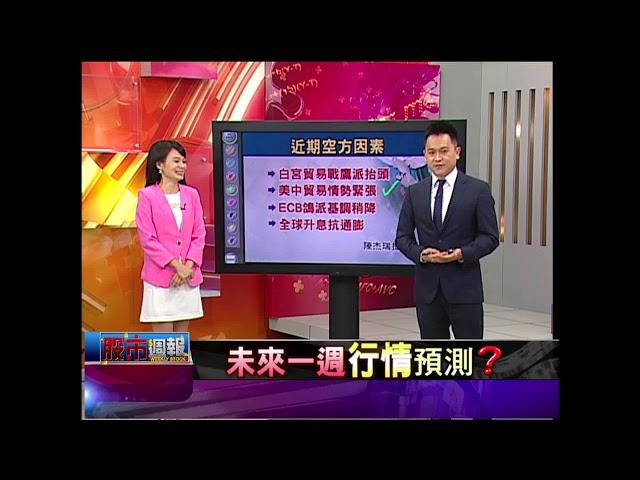 【股市周報-非凡商業台曾鐘玉主持】20180311part.3(陳杰瑞)