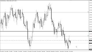 EUR/USD Technical Analysis for November 06, 2018 by FXEmpire.com