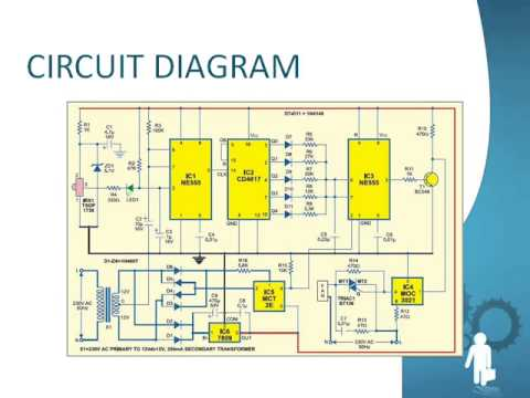 Remote Controlled Fan Regulator Project PPT  YouTube