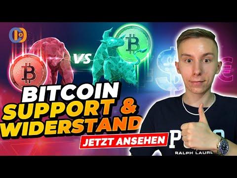 Breakout oder doch Korrektur? | Bitcoin & Ethereum Analyse