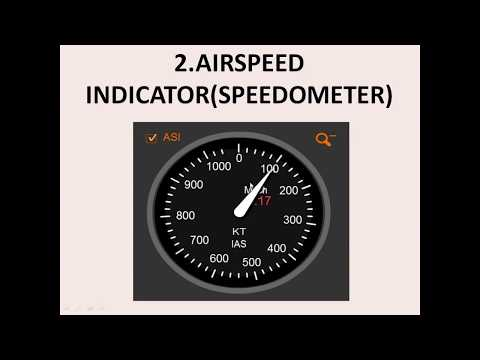 Air Speed Indicator |CPSS, PABT Instruments|Test.