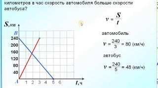 оГЭ Задание 5 Вычисление величин по графику