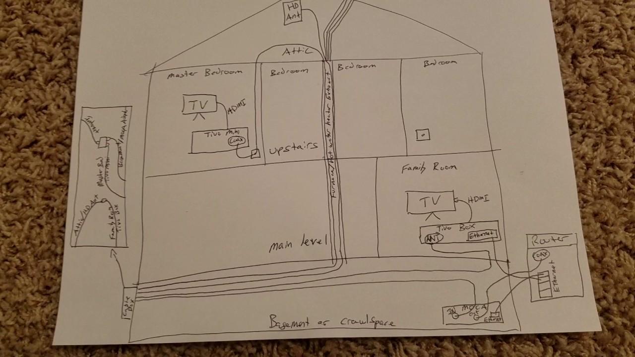 Wire A House Wiring For Internet Diagram World Rh 4 Fuenfuhrtee In Kiribati De