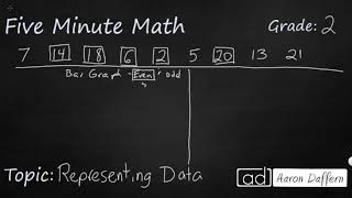2nd Grade Math Representing Data
