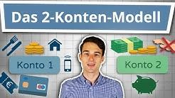 Richtig SPAREN LERNEN mit dem 2-Konten-Modell - Automatisiert Geld sparen! | Spartipps