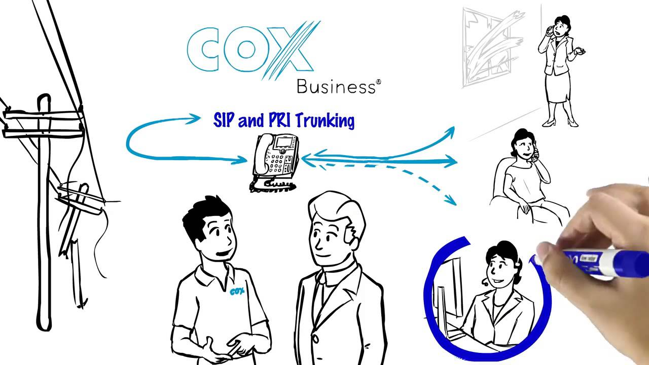 SIP Trunking Services from Cox Business - YouTube